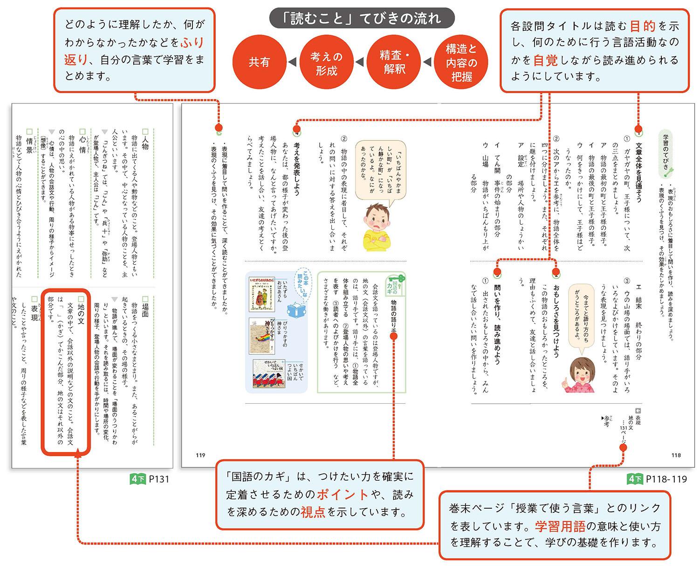 国語4年下 p118-119